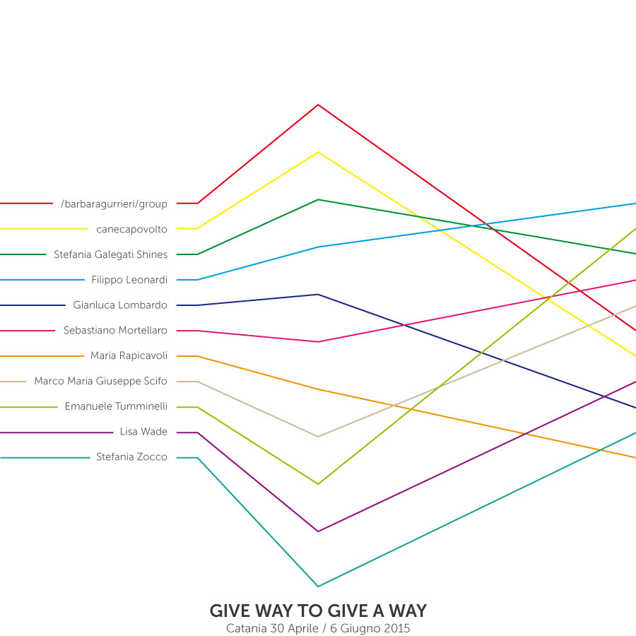 give-way-to-give-a-way-catania_2015